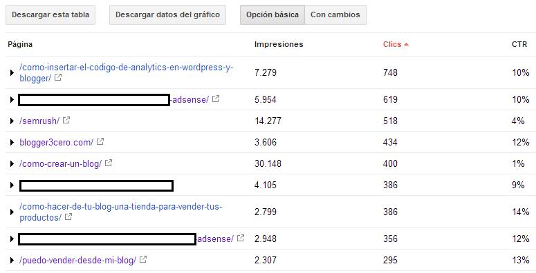 webmaster tool blogger