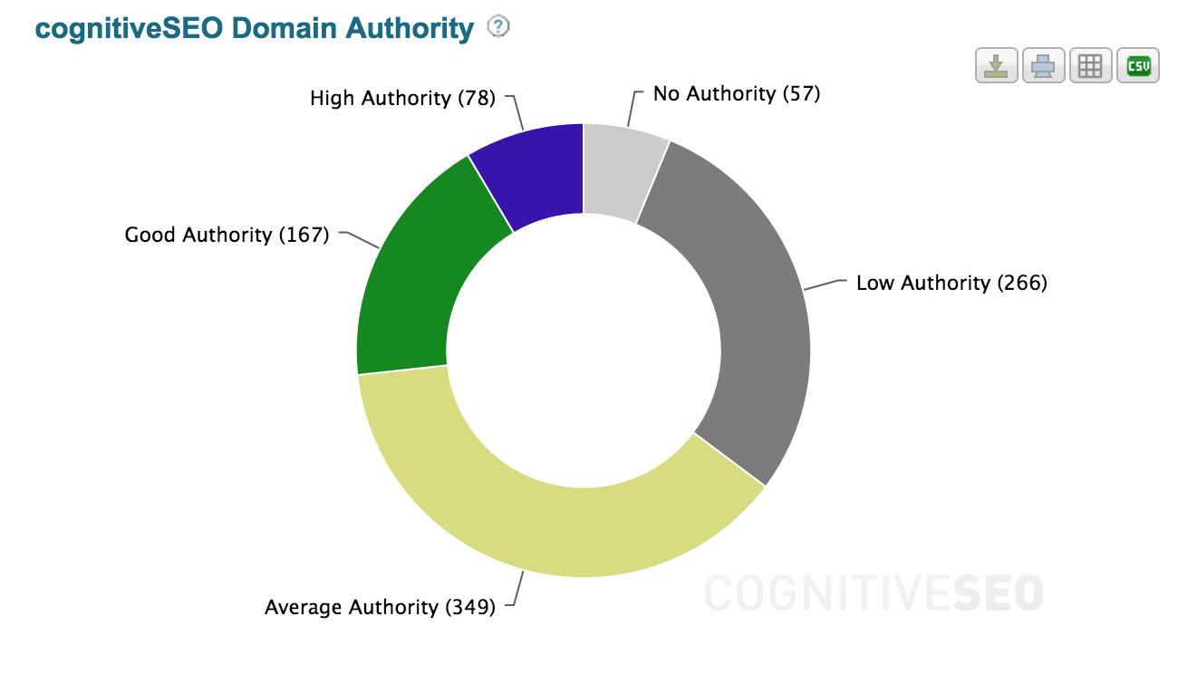 enlaces-de-autoridad