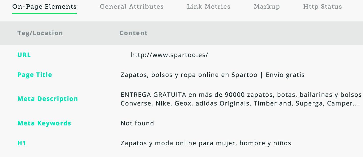 spartoo-crack