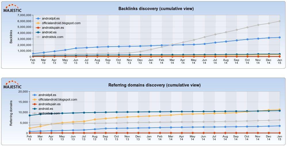 backlink-history-2