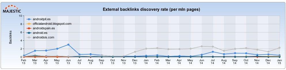 backlink-history-3