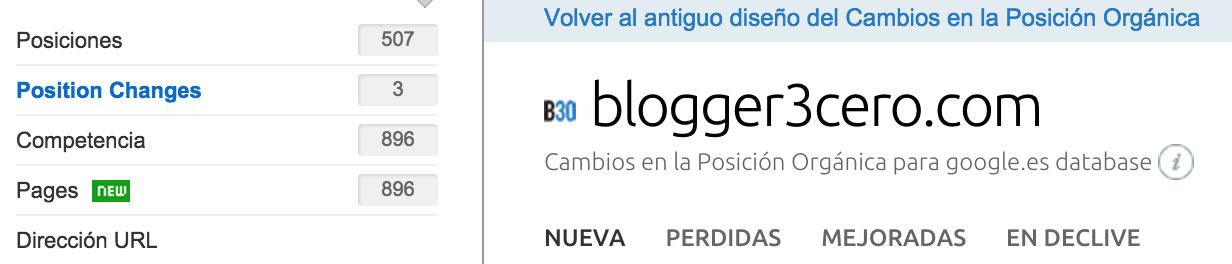 semrush-blogger