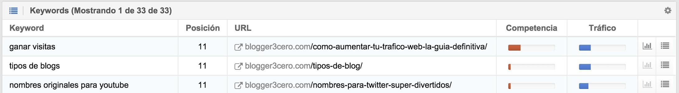 keys-blogger-en-segunda-pagina