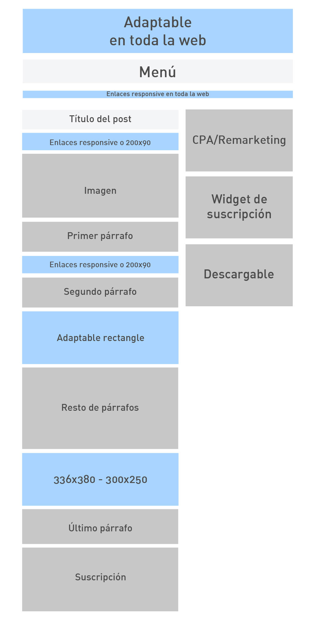 Plantilla-AdSense-Post22
