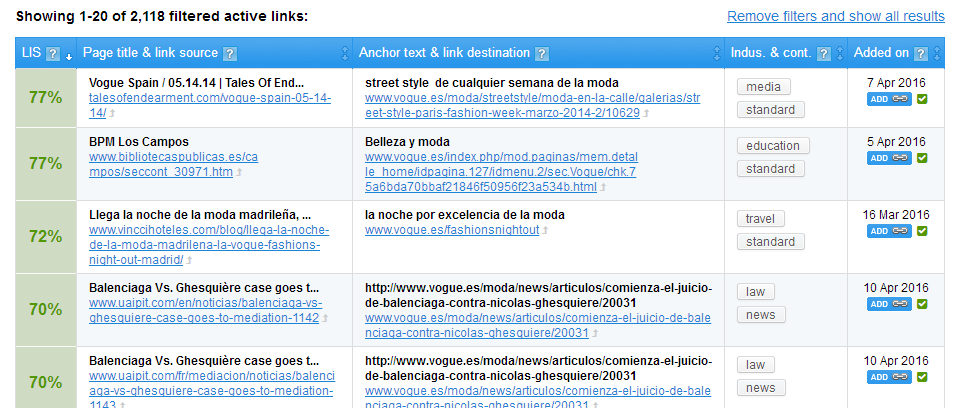Listado de backlinks