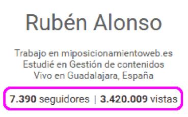 Visibilidad de Rubén Alonso