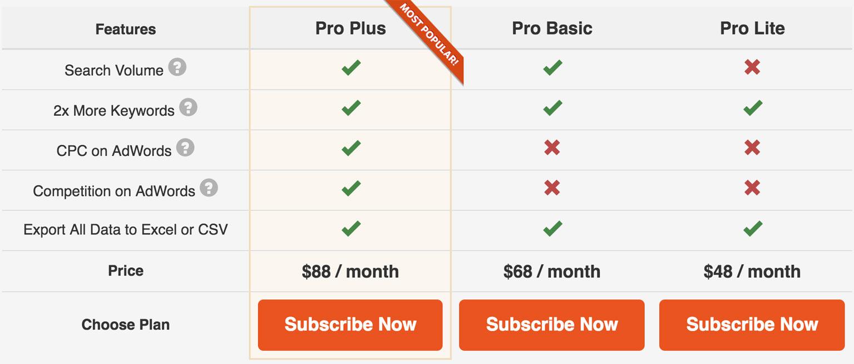 precios de la herramienta SEO KeyworddTool.io